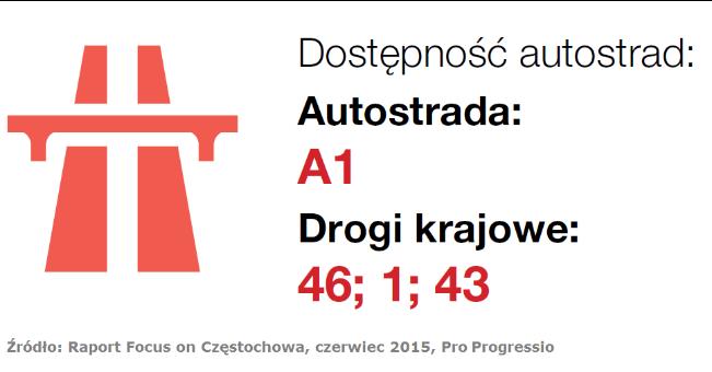 Czestochowa_drogi_ikona