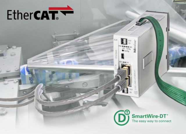 EA3130_SWDT_Ethercat