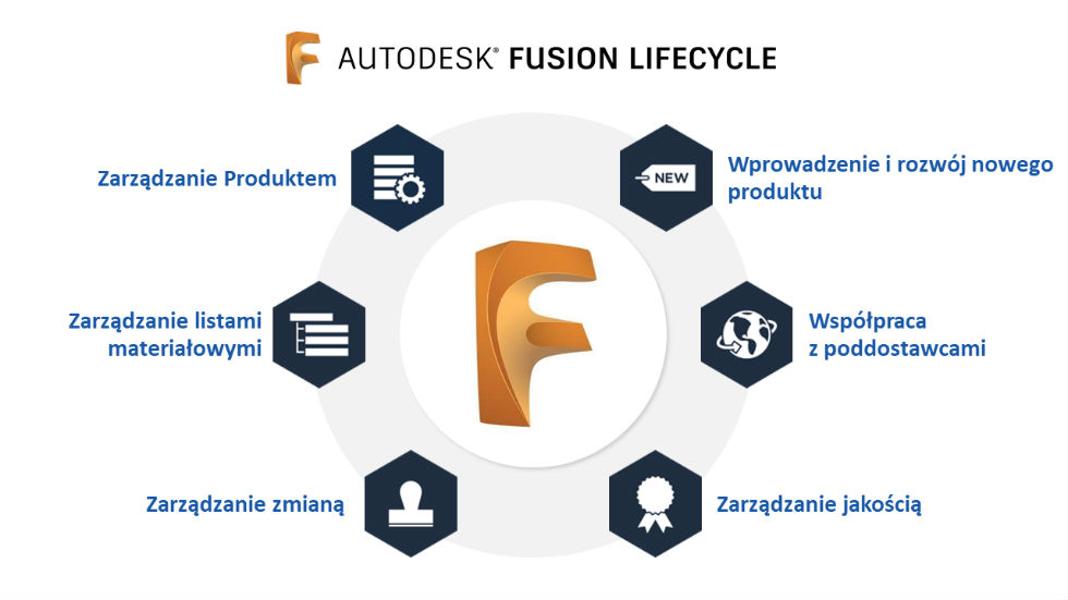 Fot. Autodesk