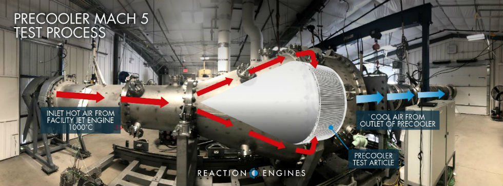 Fot. Reaction Engines