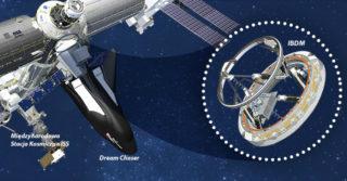 Polska w projekcie nowych wahadłowców kosmicznych