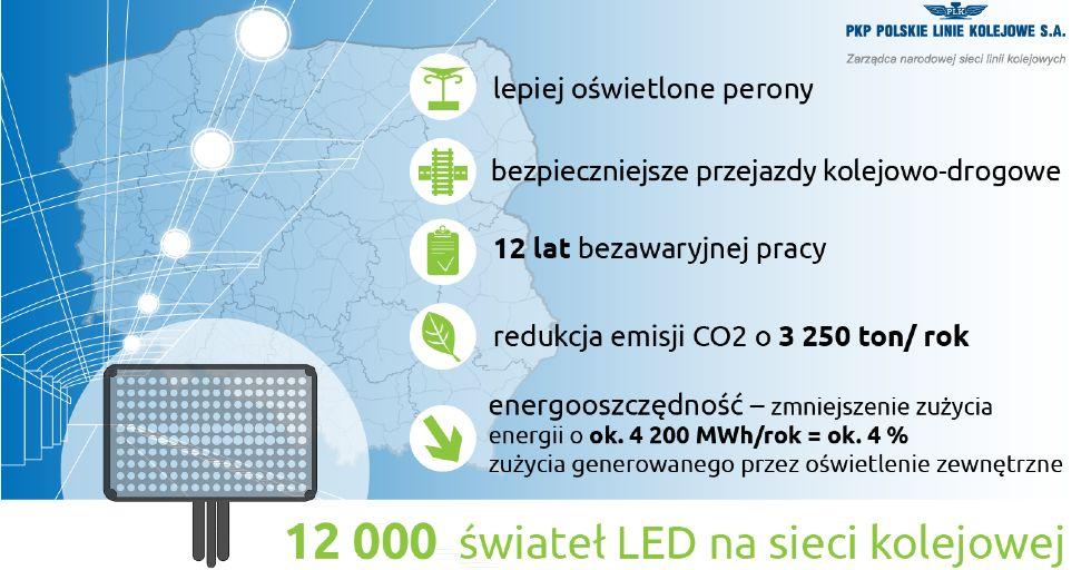 Fot. PKP Polskie Linie Kolejowe SA