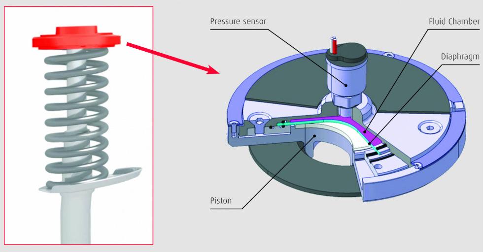 Detektor obciążenia NSK można łatwo zainstalować wukładzie zawieszenia większości pojazdów.
