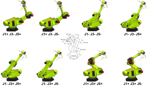 Rys. 3. Możliwości konfiguracji węzłów kinematycznych robota – tutaj FANUC