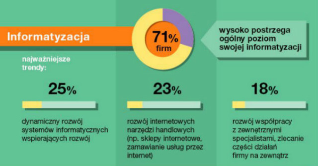 Orange Insights_infografika