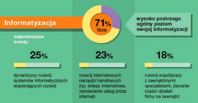 Orange Insights_infografika