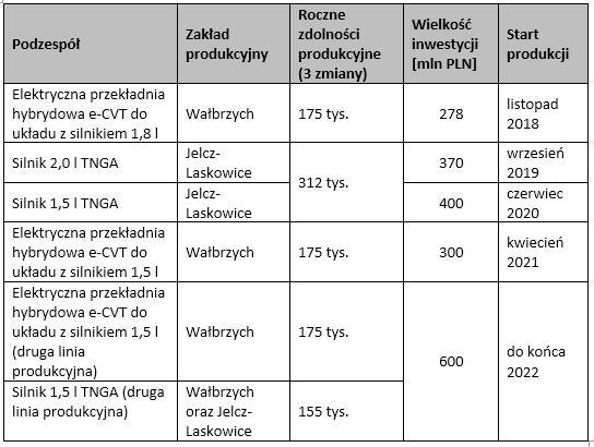 pl_tab1_fabryki_23