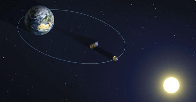 Proba-3_orbit