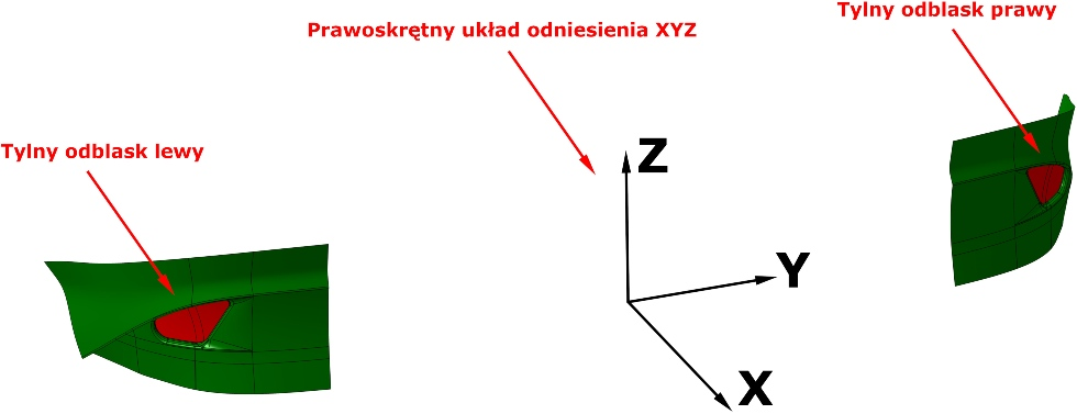 Rys. 13. Prawoskrętny układ odniesienia XYZ