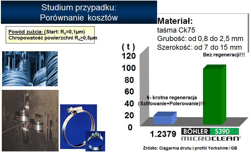 Studium przypadku zastosowania stali proszkowej BÖHLER S390 Microclean