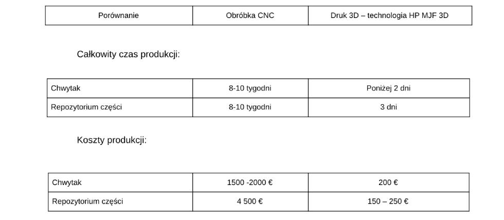 tabelka-cnc-druk3d