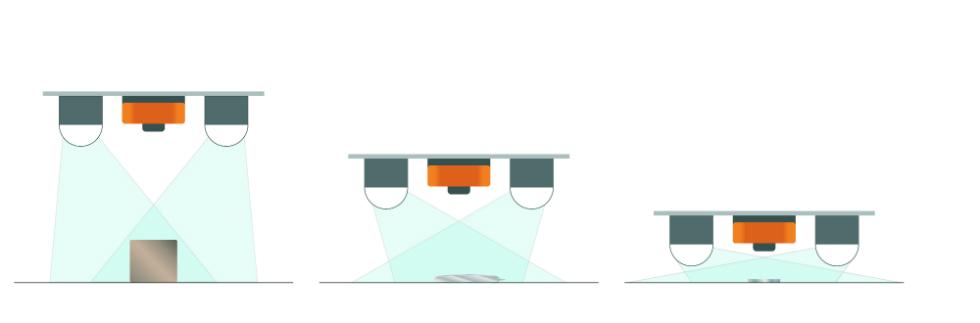 Elastyczne moduły oświetleniowe cechują się elektronicznym ustawieniem kąta iumożliwiają realizację oświetlenia typu bright-field (z lewej )oraz dark-field (po prawej) za pomocą tego samego urządzenia, tylko poprzez zmianę pojedynczego parametru.