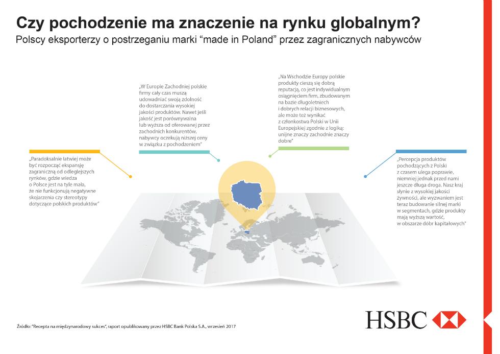znaczenie-pochodzenia-produktow_hsbc_infografika