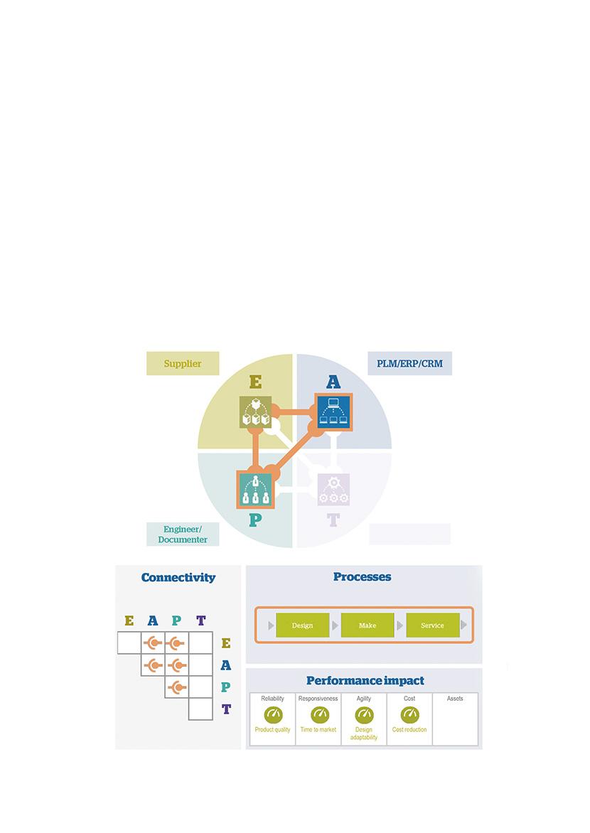 Spojrzenie firmy Atos na cyfrowe przedsiębiorstwa przyszłości