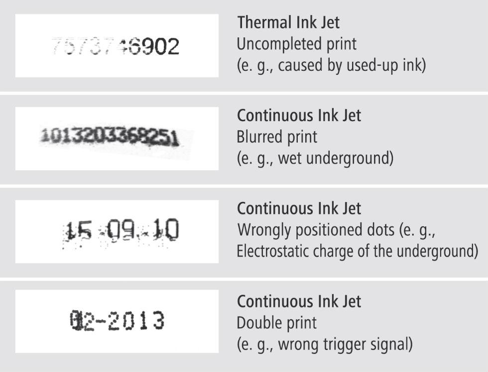 Przegląd typowych problemów zobrazem druku generowanych przez przemysłowe drukarki atramentowe /Fot.: Baumer