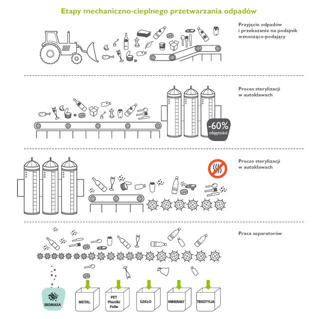 bioelektra_schemat