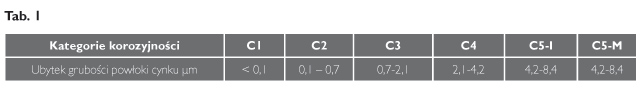 duplex-tab-1_ZA_PP