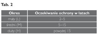 duplex-tab-2_ZA_PP