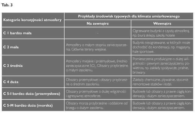 duplex-tab-3_ZA_PP