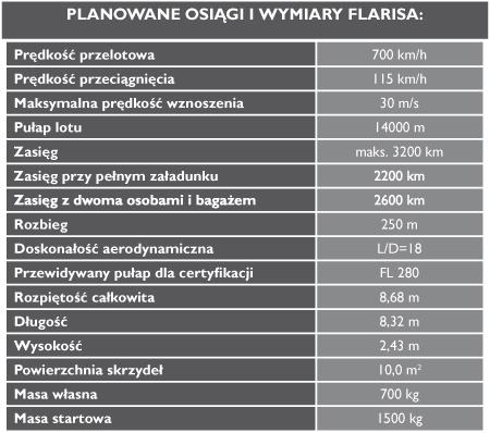 flaris-tabela_PP_25