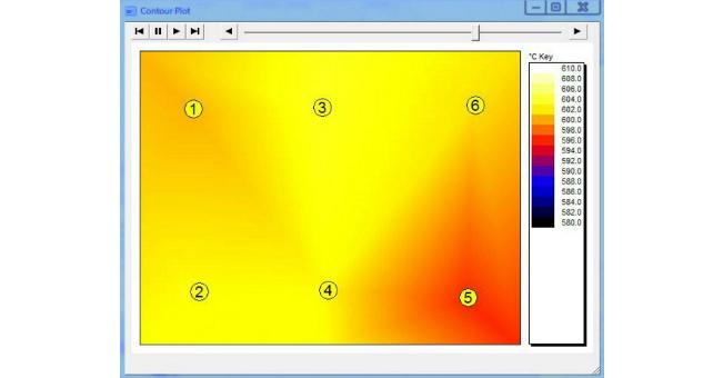 Ilustracja: Oprogramowanie DATAPAQ Insight Basic, wyposażone wnowe funkcje m.in. nanoszenia konturów, pozwala operatorom linii technologicznych szybko iefektywnie identyfikować irozwiązywać problemy procesowe