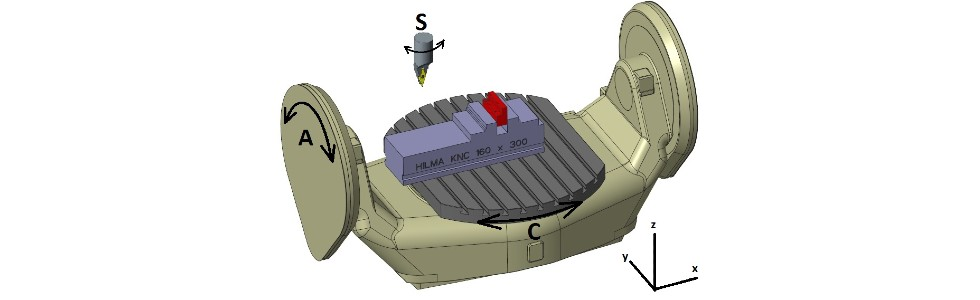 Rys. 8Przykładowa kinematyka maszyny 6-cio osiowej