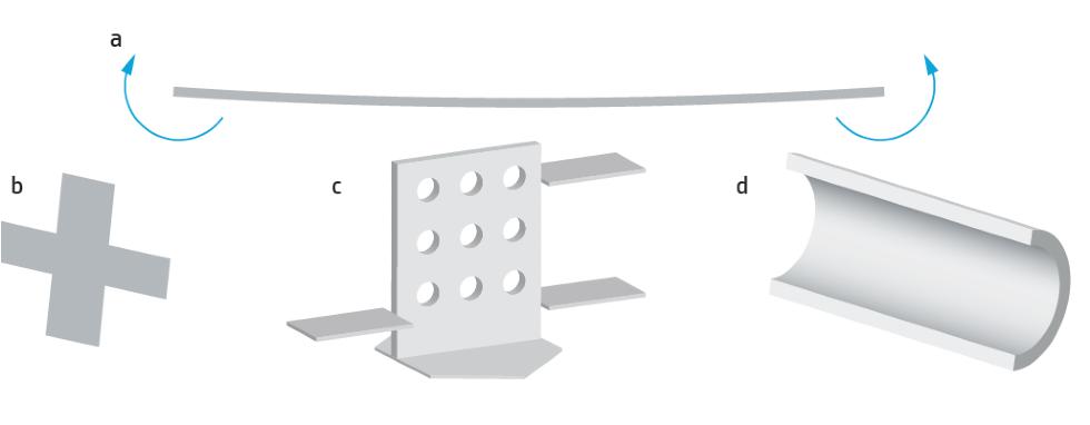 Zniekształcenie elementu drukowanego w3D zpowodu skurczu