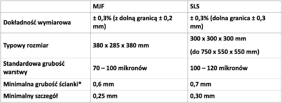 hp3d-ramka-1