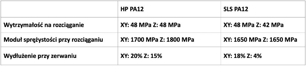 hp3d-ramka-2