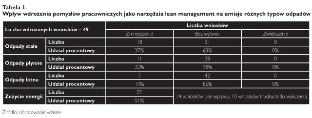 lean-managment_PP_w28_3