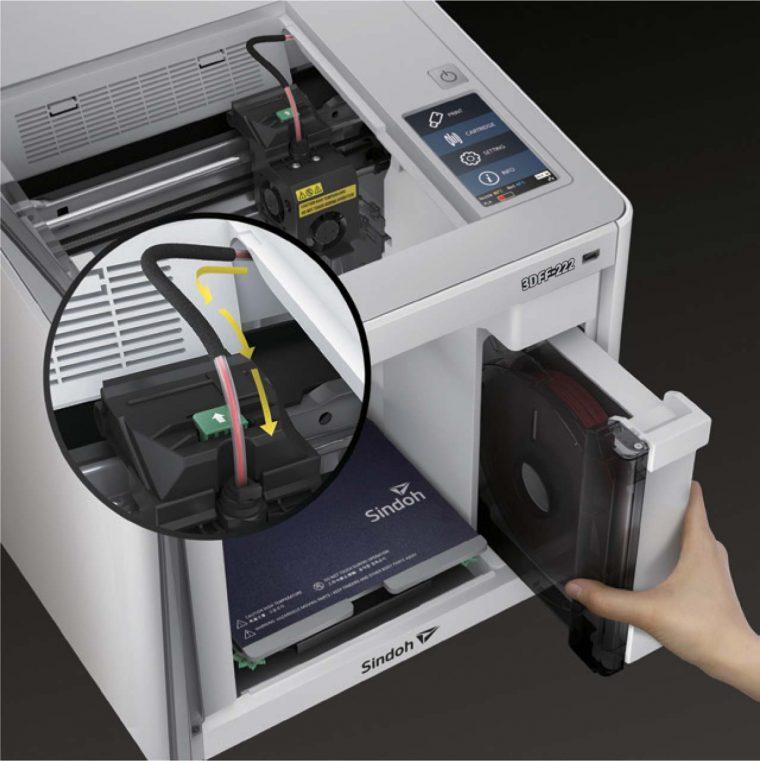 System automatycznego podawania włókna eliminuje konieczność jego żmudnego ręcznego wprowadzania
