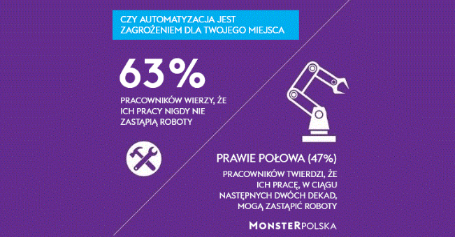 monsterpolska_grafika_automatyzacja