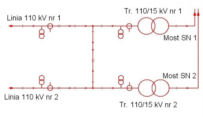 Schemat stacji WN/SN zmostami SN