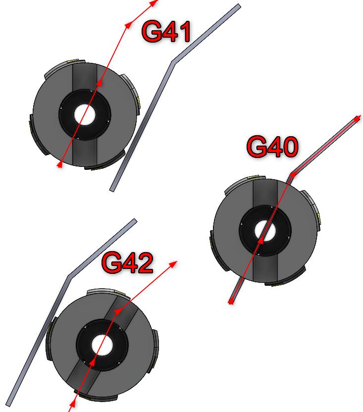 Rys. 11. Programowanie automatycznej korekcji promienia narzędzia