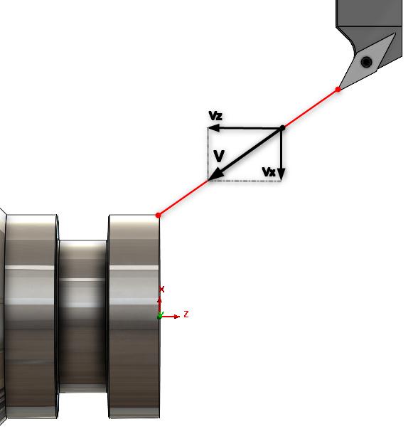 Rys. 2. Wektor interpolacji ijego składowe