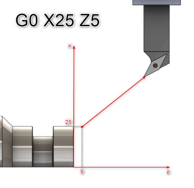 Rys. 3. Interpolacja punktowa G0