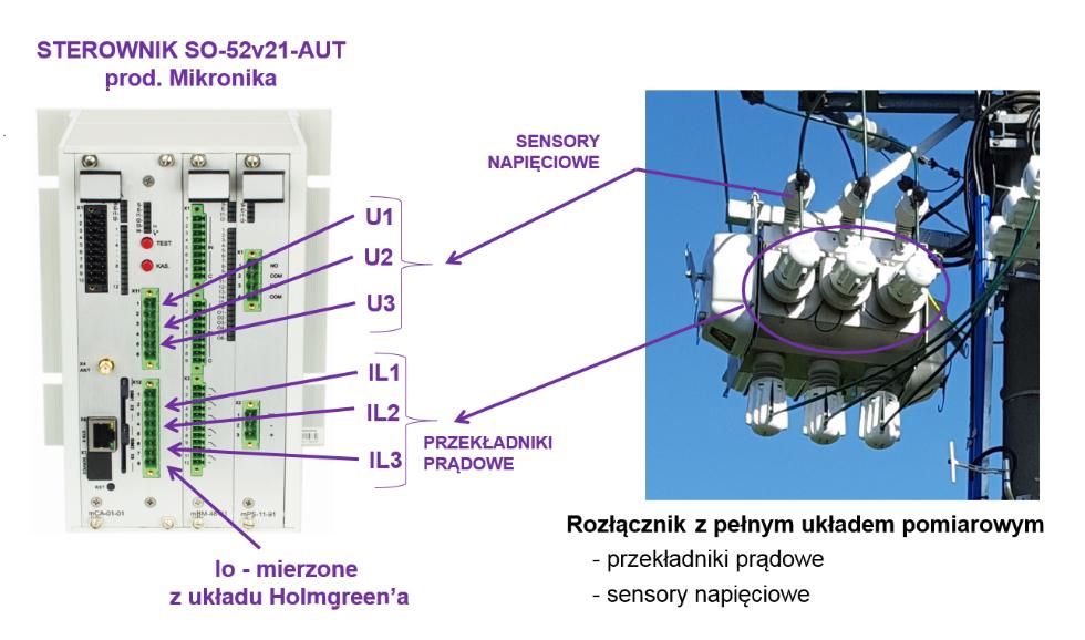 Rys. 4/Sterownik SO-52v21_AUT zpełnym układem pomiarowym