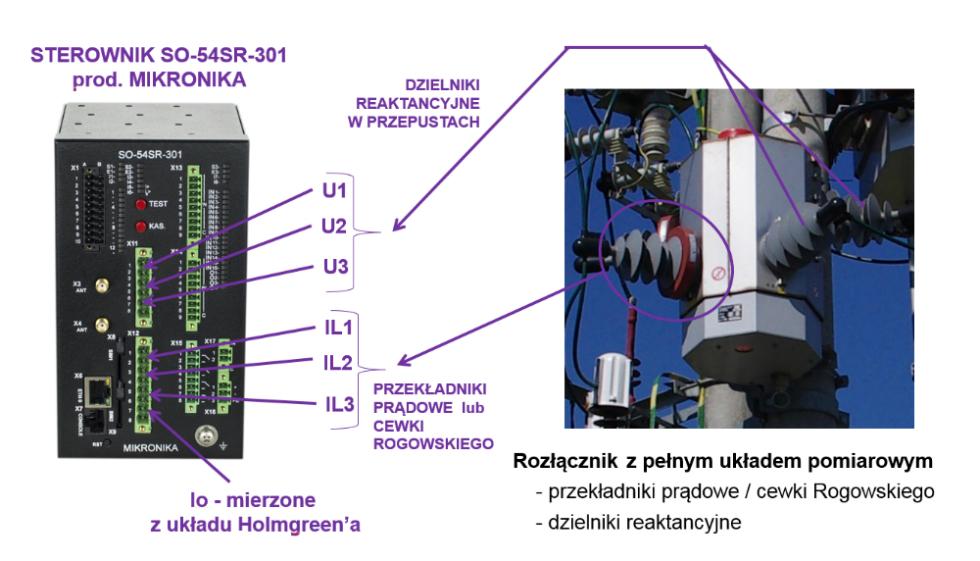 Rys. 5/Sterownik rodziny SO-54SR-3xx wwersji SO-54SR-301