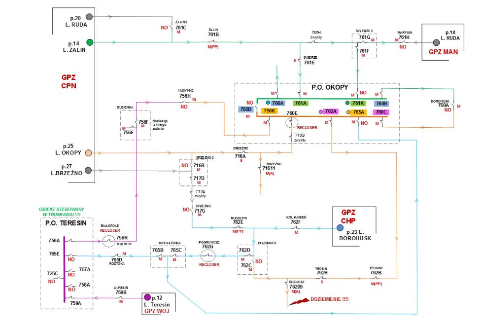 Rys. 9/Schemat sieci objętej systemem FDIR PGE Dystrybucja O/Zamość rejon Chełm