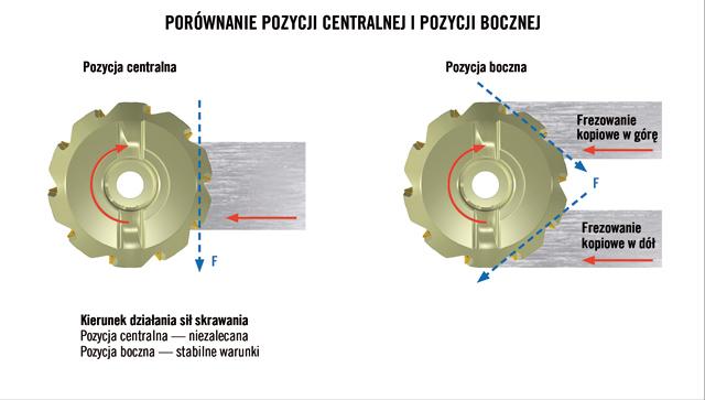seco-tools_PP_w28_2
