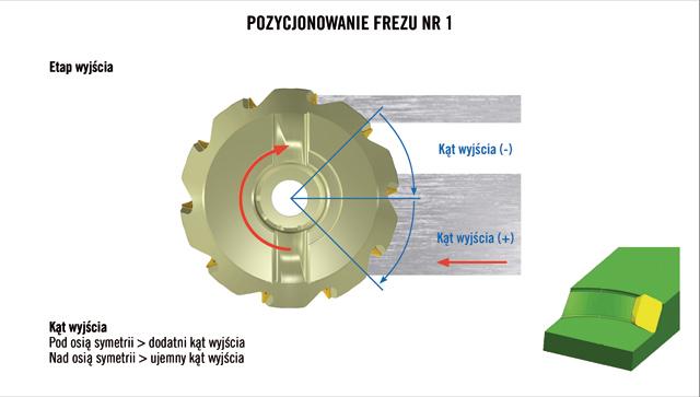 seco-tools_PP_w28_3