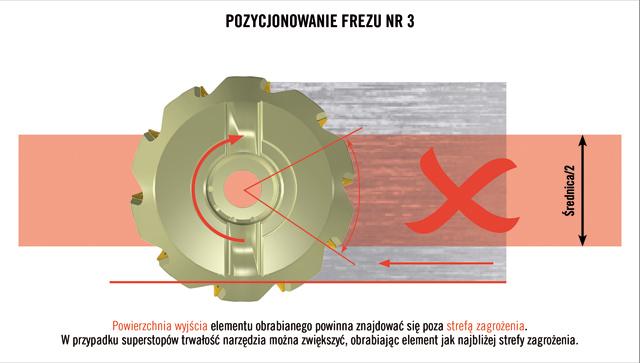 seco-tools_PP_w28_5