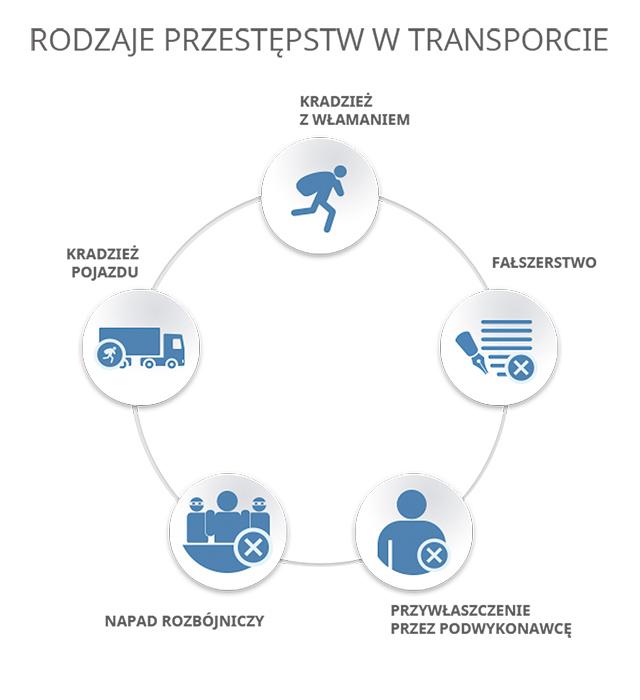 transport1_PP_25