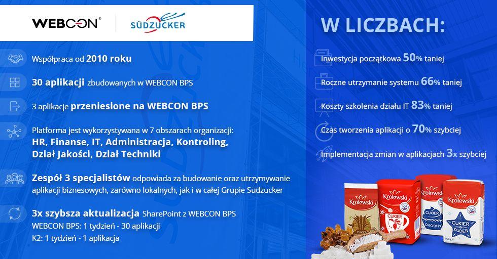 webcon automatyzacja procesow 1