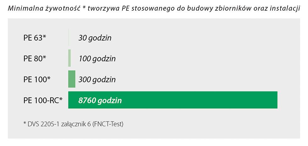 weber polski przemysł