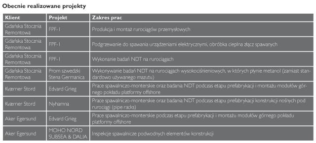 wns-pomorze-tabela_PP_27