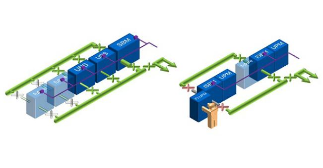 Rezyliencja a wydajność systemów UPS: nowy raport Eaton