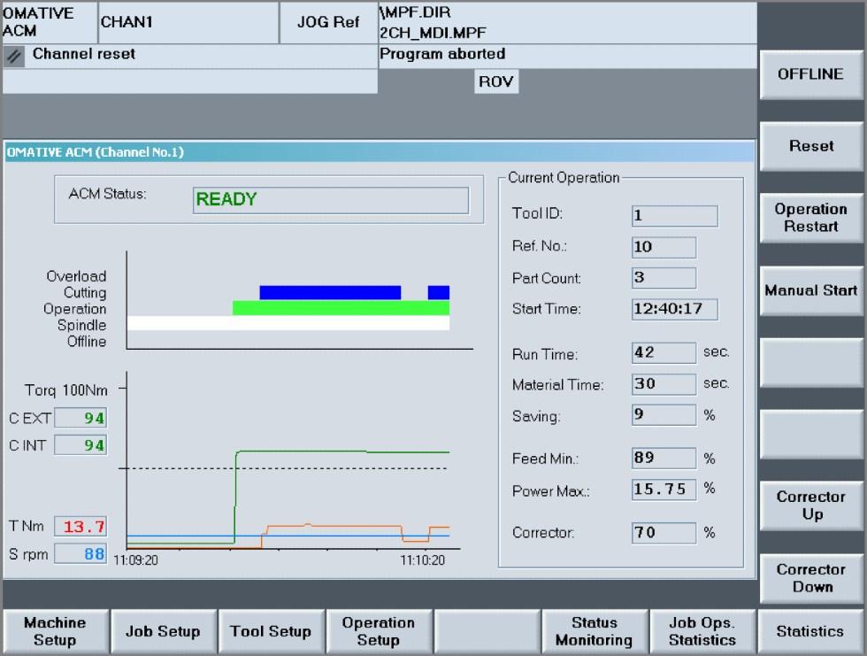 Interfejs użytkownika systemu ACM dla technologii frezowania