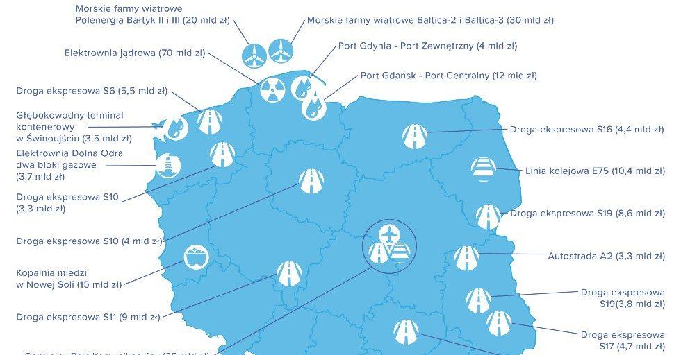 Największe planowane inwestycje budowlane w Polsce powyżej 3 mld zł netto