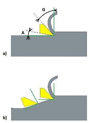 Рис. 2. Непрерывная обработка а) прямой б) криволинейной поверхности